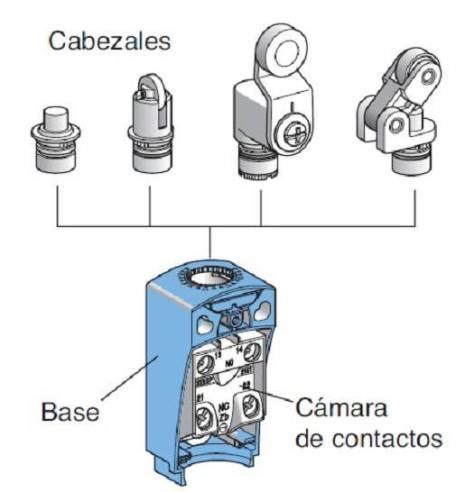 interruptores de posicion: