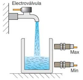 Control de llenado y vaciado de depósito con sensores capacitivos.