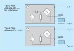 Conexión de detectores a dos hilos.