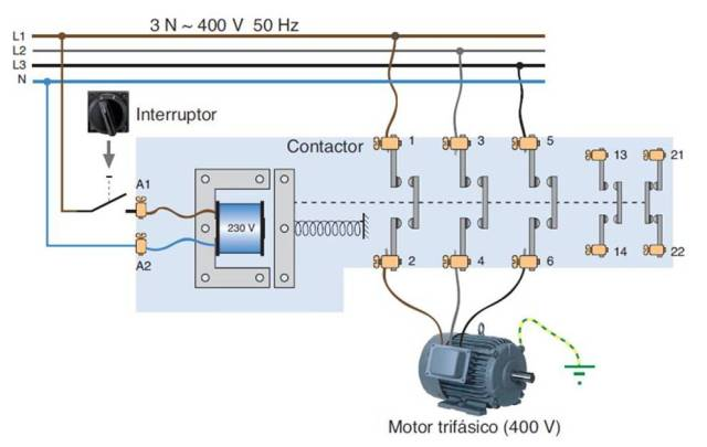 Alimentación de un motor mediante contactor.