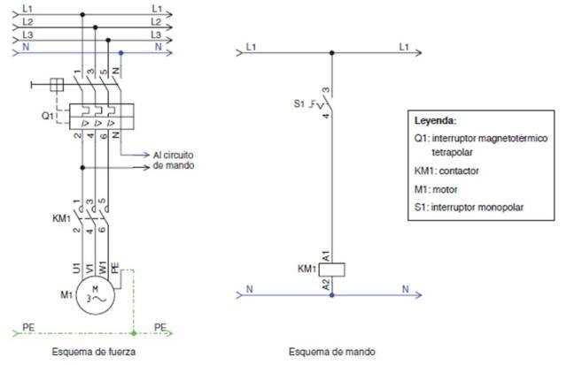 Esquema, Arranque de motor asíncrono mediante selector