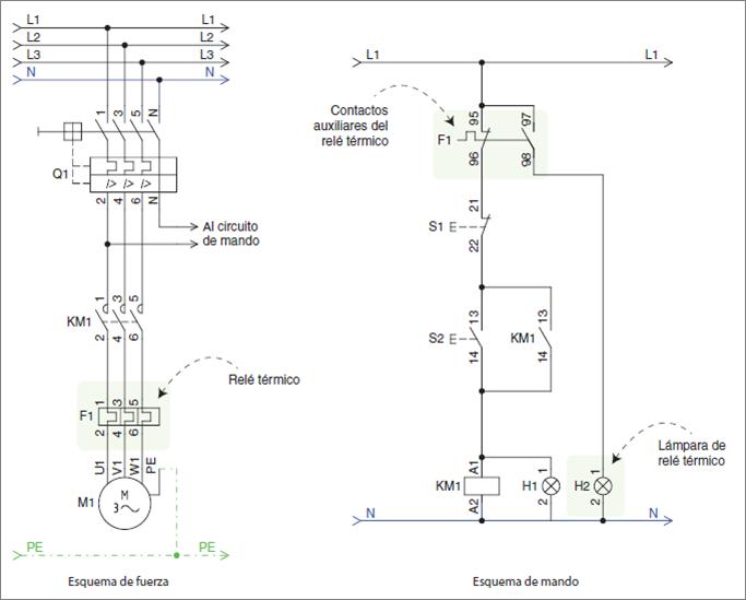 funcionamiento de un motor mediante pulsadores  marcha