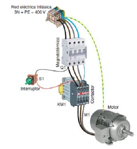 Esquema conexión motor asíncrono