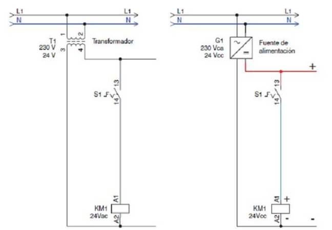 Alimentación circuito de mando eléctrico.