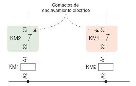 Enclavamiento  eléctrco al sentido de giro de motores eléctricos.