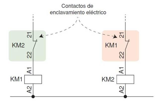 Enclavamiento eléctrico sentido de giro de motores eléctricos.