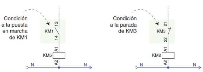 Condición a la puesta en marcha y condición a la parada