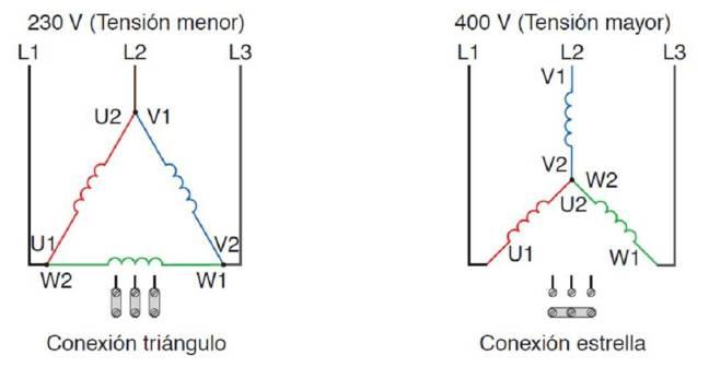 Conexión triángulo - Conexión Estrella.