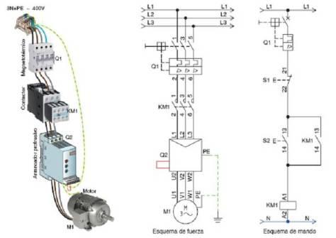 Instalación recomendada arrancador de velocidad.