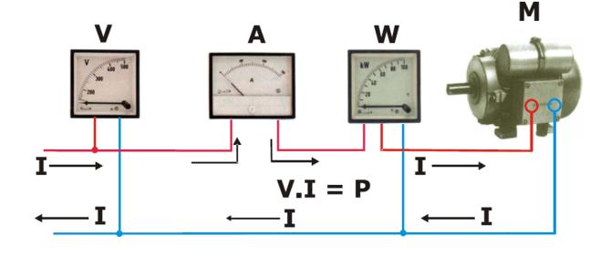 Wattimetro