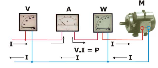Conexión de Volltímetro, Amperímetro y Wattímetro.