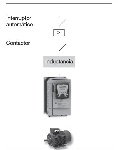 Circuito Variador De Frecuencia : Instalacion de un variador frecuencia curso carnet