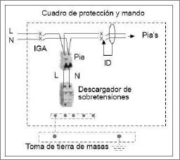 Protector de sobretensiones
