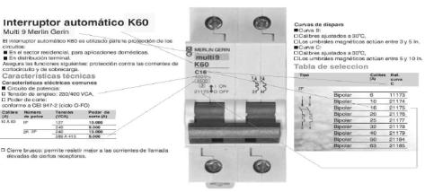 Características de un magnetotérmico