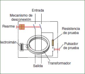 Diferencia eléctrico botón ensayo.