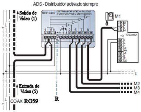 Distribuidor de imagen