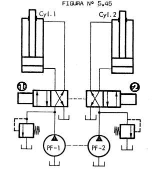 Circuitos-hidraulicos
