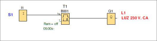 Logosof, Temporizador a la conexión
