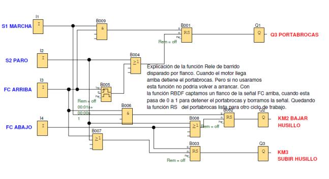 Logosof Automatización taladro.