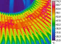 Termografía estator motor asíncrono