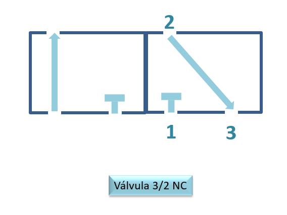 valvula2