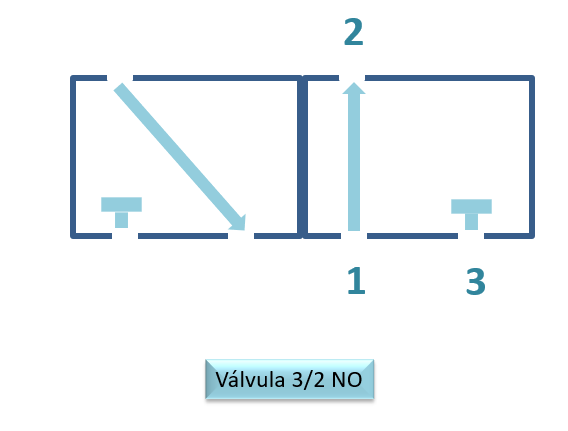 valvula3