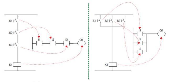 Lenguaje contactos serie y paralelo