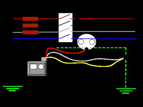 Medición continuidad conductores de protección y conductores equipotenciales