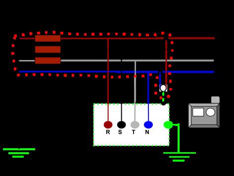Impedancia de línea entre fase y neutro