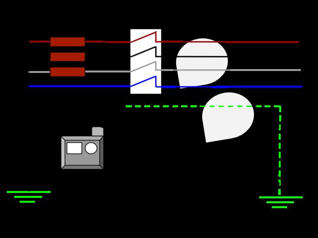 Medida de fugas a tierra en sistema trifásico