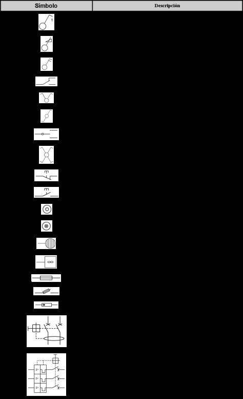 simbologia3