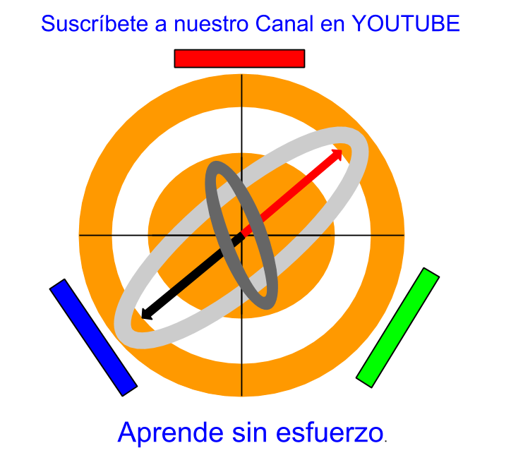 Canal YouTube: Automatismoindustria.com