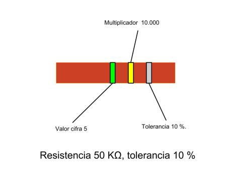 Codigoresistencia1