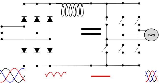 Circuito Variador De Frecuencia : Cómo funciona un variador de frecuencia cursos