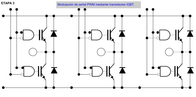 Modulación transistores IGBT.