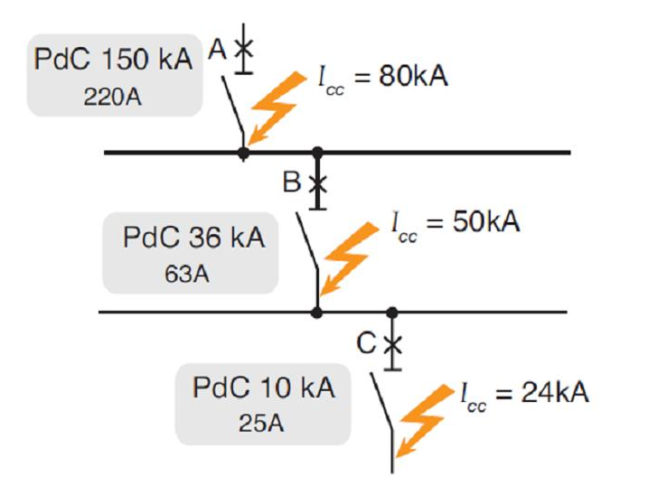 Filiación magnetotérmicos