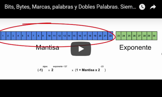 Curso TIA Portal. Siemens S-1200. Video 2.