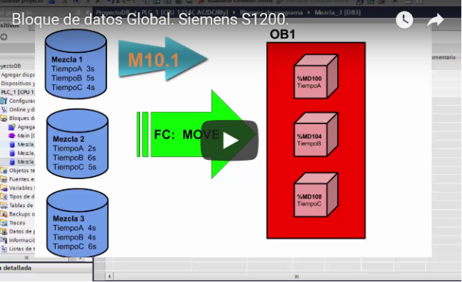 Curso TIA PORTAL. Siemens S1200. Video 25