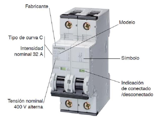 Características típicas del magnetotérmicas.